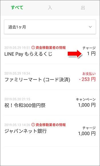 LINE Payもらえるくじ 1円チャージ