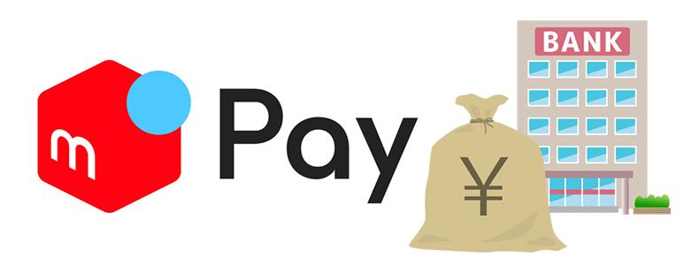 メルペイに銀行口座を登録し、コンビニなどで利用できるようにしました!
