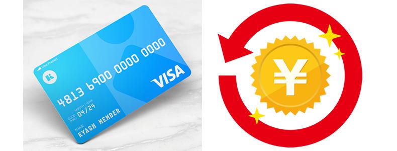 Kyash(キャッシュ)への返金(キャンセル)や払い戻しは可能です。