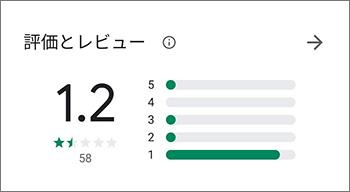 Google Play ストアの評価とレビューが悪い