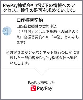 PayPay株式会社が以下の情報へのアクセス、操作の許可を求めています